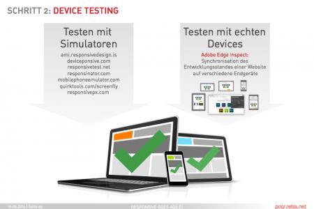 Reduzieren der Komplexität beim Responsive Testing